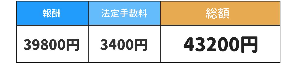デリヘル許可申請(無店舗型性風俗特殊営業届出)の料金は、報酬額39800円、法定手数料3400円、総額43200円です。
