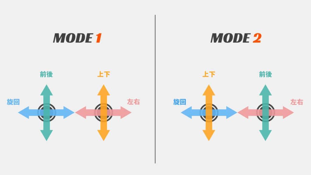 mode1-mode2